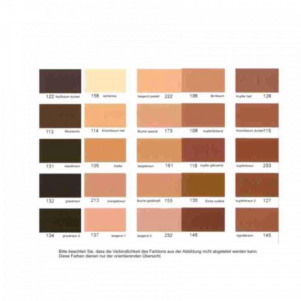 NOVORYT® Schmelzkitt - Farbe 130 Eiche rusti 5 Stangen der Serie HW003 Bild1