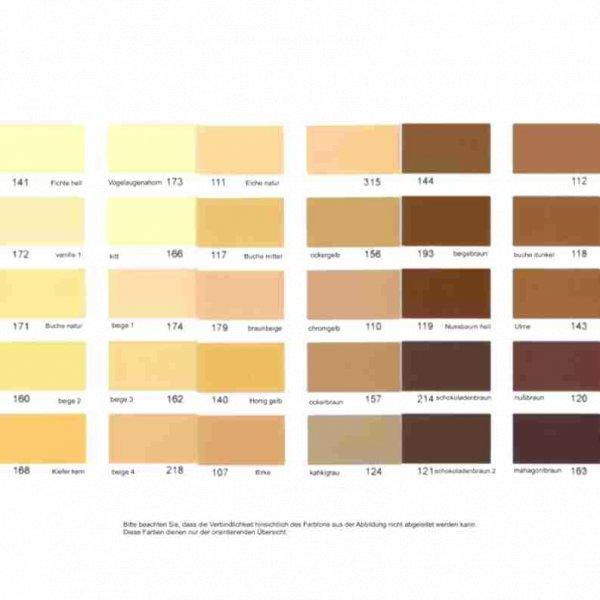 NOVORYT® Schmelzkitt - Farbe 168 Kiefer-Kern 5 Stangen der Serie HW003 Bild1